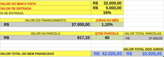 planilha-para-calculo-de-juros-cdc-fianciamento-de-carro-modelo-2