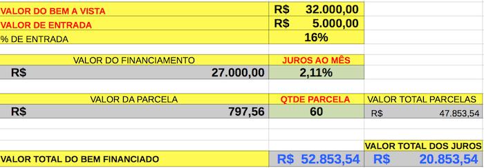 planilha-para-calculo-de-juros-cdc-fianciamento-de-carro